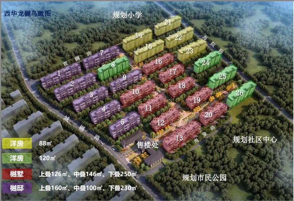 北京城建西华龙樾西华龙樾鸟瞰图