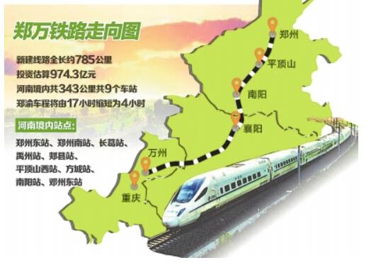郑万高铁年底前全面开工未来郑州到重庆仅需4小时